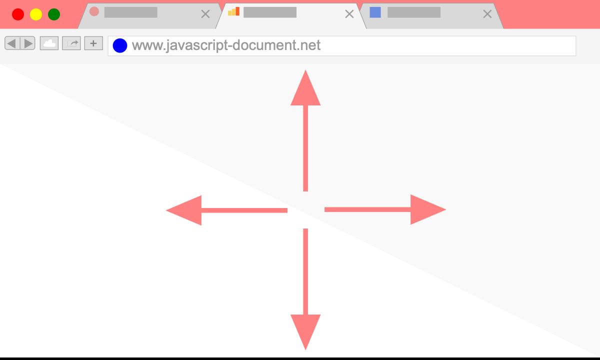 Javascript • Position eines Elements im Browserfenster